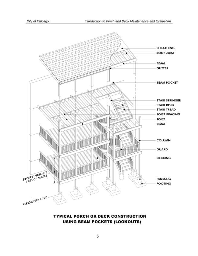 Chicago Porch Contractor Chicago Building Code Violation